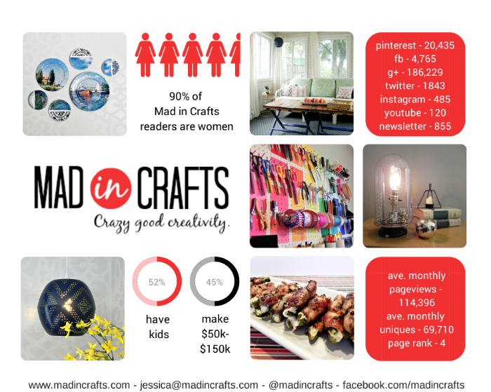 Mad in Crafts media kit