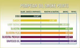 smoke-points_thumb2