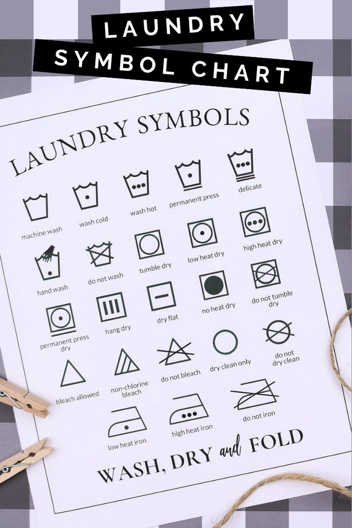 graphic regarding Laundry Symbols Printable identify PRINTABLE LAUNDRY SYMBOLS CHART Crazy inside of Crafts